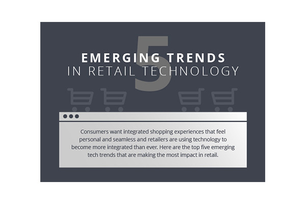 Five trends in retail technology