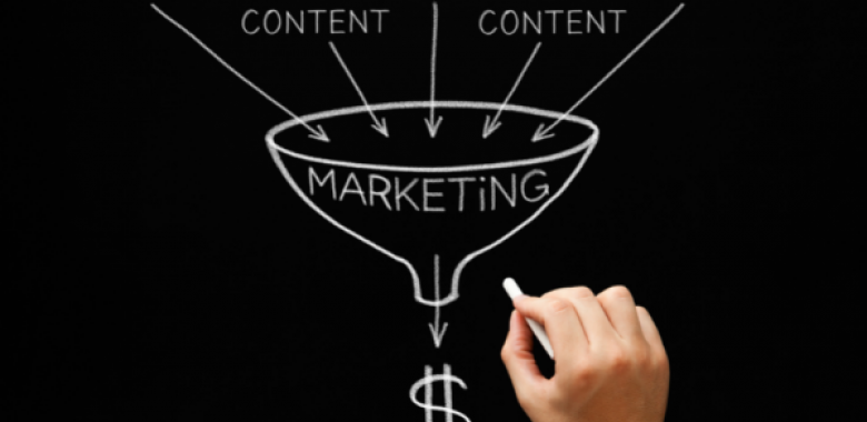 B2B Content Marketing Funnel